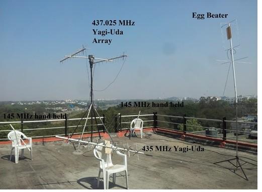 Swayam- GS Antennas